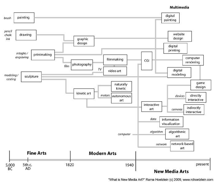 new-media-art1